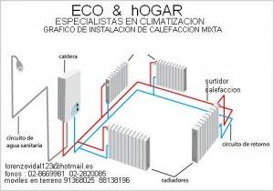 Calefaccion Central Por Radiadores Servicio Tecnico